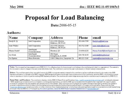 Doc.: IEEE 802.11-05/1065r3 Submission May 2006 Emily Qi et alSlide 1 Proposal for Load Balancing Notice: This document has been prepared to assist IEEE.