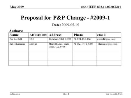 Doc.: IEEE 802.11-09/0623r1 Submission May 2009 Jon Rosdahl, CSRSlide 1 Proposal for P&P Change - #2009-1 Date: 2009-05-15 Authors: