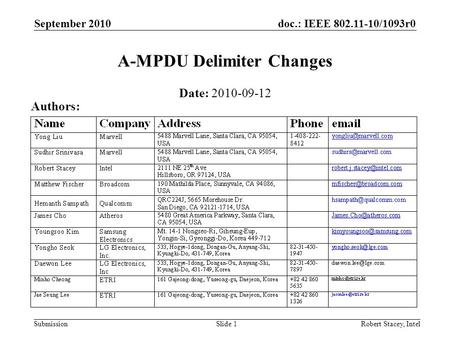 Doc.: IEEE 802.11-10/1093r0 SubmissionRobert Stacey, Intel A-MPDU Delimiter Changes Date: 2010-09-12 Authors: Slide 1 September 2010.