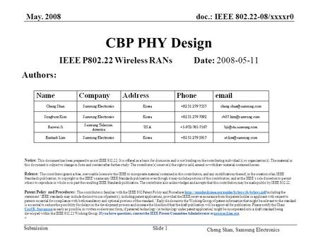 Doc.: IEEE 802.22-08/xxxxr0 Submission May. 2008 Cheng Shan, Samsung Electronics Slide 1 CBP PHY Design IEEE P802.22 Wireless RANs Date: 2008-05-11 Authors: