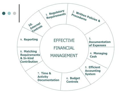 1. Regulatory Requirements 2. Written Policies & Procedures 3. Documentation of Expenses 4. Managing Cash 5. Efficient Accounting System 6. Budget Controls.