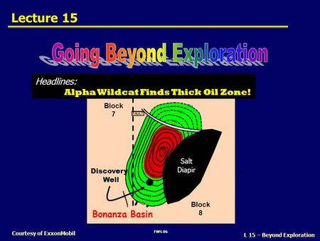 FWS 06 Courtesy of ExxonMobil Lecture 15 Block 7 Bonanza Basin Discovery Well Block 8 Salt Diapir Headlines: Alpha Wildcat Finds Thick Oil Zone! L 15 –