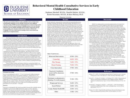 Abstract Stephanie Marshall, M.S.Ed., Danielle Rubinic, M.S.Ed., Kristin Rezzetano, M.S.Ed., & Kara McGoey, Ph.D. Duquesne University This poster presentation.