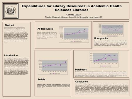 Abstract Expenditures for Library Resources in Academic Health Sciences Libraries Carlene Drake Director, University Libraries, Loma Linda University,