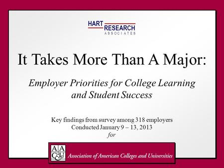 HART RESEARCH ASSOTESCIA It Takes More Than A Major: Employer Priorities for College Learning and Student Success Key findings from survey among 318 employers.