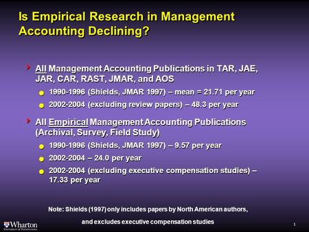 Advancing Empirical Research in Management Accounting Christopher D. Ittner.