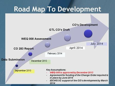 Road Map To Development September 2013 December 2013 February 2014 April 2014 July 2014 Data Submission WEQ 008 Assessment CO 283 Report GTL COs Draft.