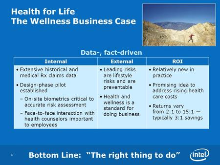 1 Health for Life The Wellness Business Case Bottom Line: The right thing to do Data-, fact-driven InternalExternalROI Extensive historical and medical.