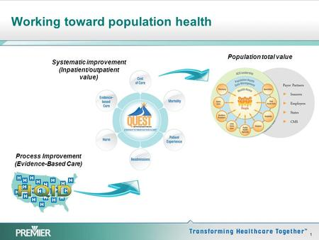 Accountable Care Organizations: Perspectives on the Proposed Rule Susan DeVore President and CEO May 13, 2011.