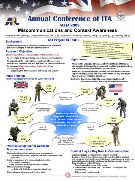 Copy Potential Mitigation for Coalition Miscommunication Multinational combined training prior to operations –The more people work together, the more they.