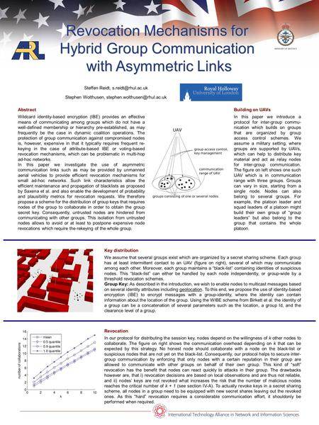 Revocation Mechanisms for Hybrid Group Communication with Asymmetric Links Abstract Wildcard identity-based encryption (IBE) provides an effective means.