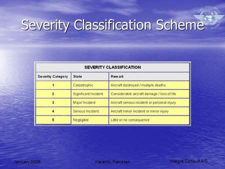 Integra Consult A/S January 2006Karachi, Pakistan Severity Classification Scheme.
