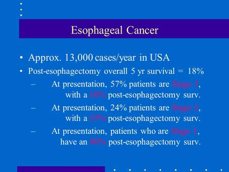 Esophageal Cancer Approx. 13,000 cases/year in USA Post-esophagectomy overall 5 yr survival = 18% – At presentation, 57% patients are Stage 3, with a 10%