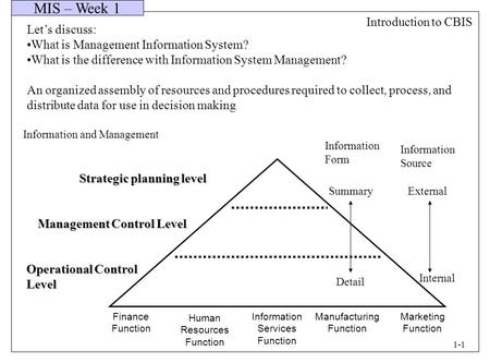 MIS – Week 1 Lets discuss: What is Management Information System? What is the difference with Information System Management? An organized assembly of resources.