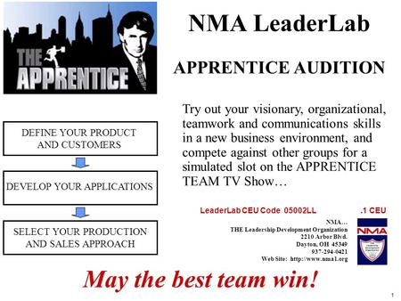 1 NMA LeaderLab APPRENTICE AUDITION DEFINE YOUR PRODUCT AND CUSTOMERS DEVELOP YOUR APPLICATIONS SELECT YOUR PRODUCTION AND SALES APPROACH Try out your.