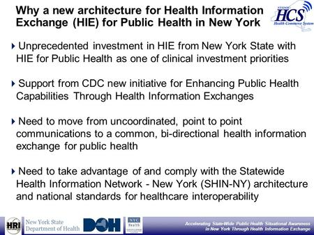 Accelerating State-Wide Public Health Situational Awareness in New York Through Health Information Exchange Linh H. Le, MD, MPH; Ivan J. Gotham, PhD; Lori.