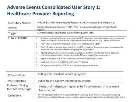 Adverse Events Consolidated User Story 1: Healthcare Provider Reporting User Story Names: Actors: Flow of Events: Pre-condition Post-condition Preferred.