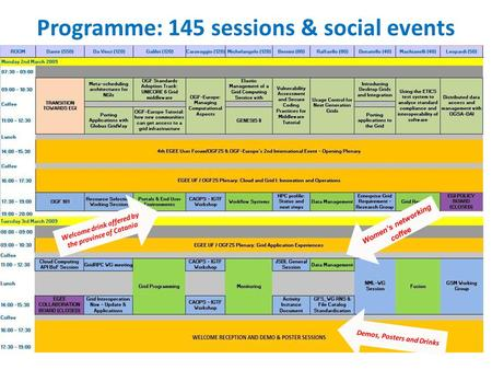 Programme: 145 sessions & social events Demos, Posters and Drinks Welcome drink offered by the province of Catania Womens networking coffee.