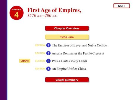 First Age of Empires, 1570 B.C. –200 B.C. QUIT Chapter Overview Time Line Visual Summary SECTION The Empires of Egypt and Nubia Collide 1 SECTION Assyria.