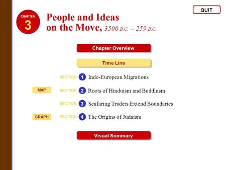 People and Ideas on the Move, 3500 B.C. – 259 B.C. QUIT Chapter Overview Time Line Visual Summary SECTION Indo-European Migrations 1 SECTION Roots of Hinduism.