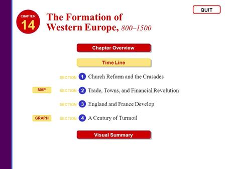 The Formation of Western Europe, 800–1500 QUIT Chapter Overview Time Line Visual Summary SECTION Church Reform and the Crusades 1 SECTION Trade, Towns,