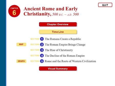 Ancient Rome and Early Christianity, 500 B.C. – A.D. 500 QUIT Chapter Overview Time Line Visual Summary SECTION The Romans Create a Republic 1 SECTION.