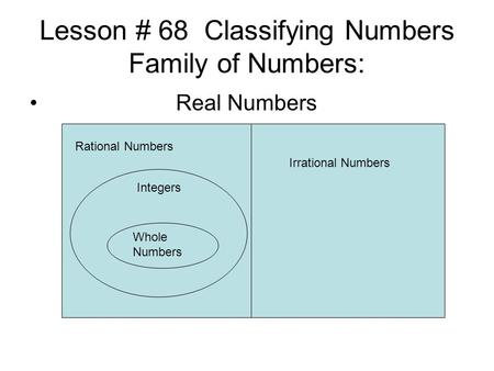 Lesson # 68 Classifying Numbers Family of Numbers: Real Numbers Rational Numbers Irrational Numbers Integers Whole Numbers.