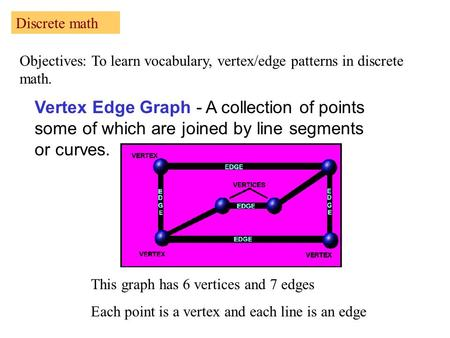Discrete math Objectives: To learn vocabulary, vertex/edge patterns in discrete math. Vertex Edge Graph - A collection of points some of which are joined.