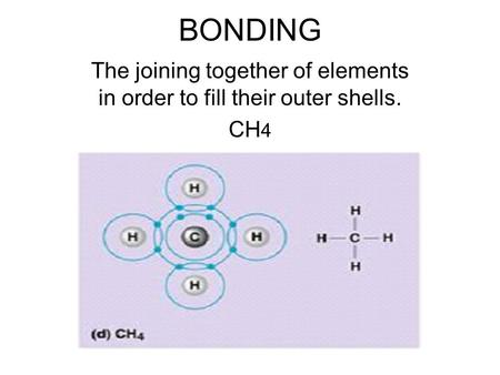 BONDING The joining together of elements in order to fill their outer shells. CH 4.