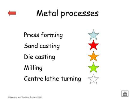 © Learning and Teaching Scotland 2006 Metal processes Press forming Sand casting Die casting Milling Centre lathe turning.