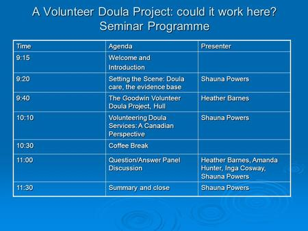 A Volunteer Doula Project: could it work here? Seminar Programme TimeAgendaPresenter 9:15 Welcome and Introduction 9:20 Setting the Scene: Doula care,
