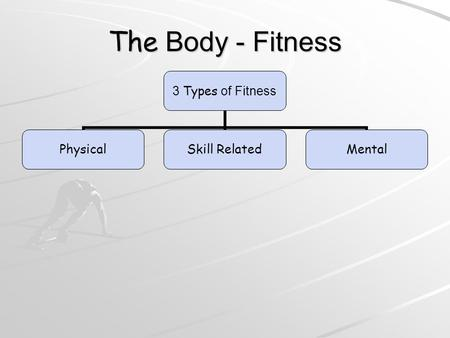 The Body - Fitness 3 Types of Fitness Physical Skill Related Mental.