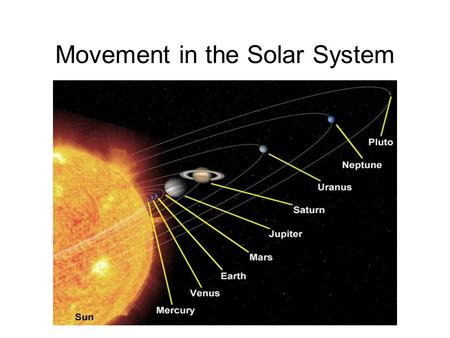 Movement in the Solar System. Can you explain ? 1.Why do day and night happen on Earth ? 2.What is a year ? 3.What is a month ?