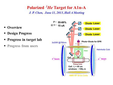 Polarized 3 He Target for A1n-A J. P. Chen, June 11, 2013, Hall A Meeting Overview Design Progress Progress in target lab Progress from users.