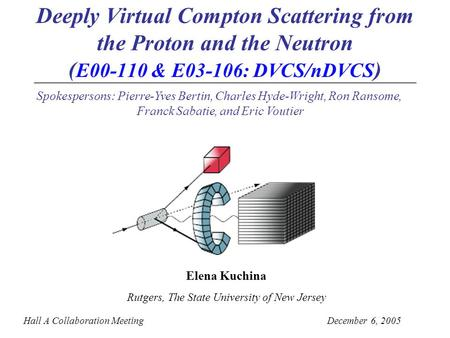 Deeply Virtual Compton Scattering from the Proton and the Neutron ( E00-110 & E03-106: DVCS/nDVCS ) Hall A Collaboration MeetingDecember 6, 2005 Spokespersons: