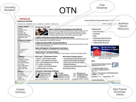 OTN Cascading Navigation Audience Specific Resources Most Popular Downloads. Articles Clear Groupings Content Summary.
