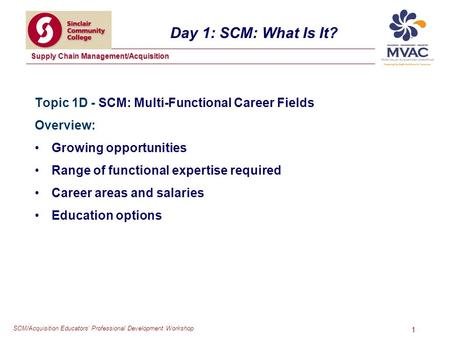 SCM/Acquisition Educators Professional Development Workshop Supply Chain Management/Acquisition 1 Day 1: SCM: What Is It? Topic 1D - SCM: Multi-Functional.
