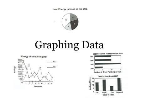 Graphing Data. OGT Benchmark SI-A Participate in and apply the processes of scientific investigation to create models and to design, conduct, evaluate.