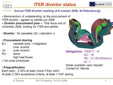 1E. TsitronePWI TF meeting 13-15/11/2006 Euratom ITER divertor status Annual ITER divertor meeting (4-6 october 2006, St Petersbourg) Memorandum of undestanding.