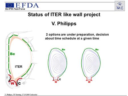 EU-PWI-Task Force V. Philipps, TF Meeting, 17-19 2005 Cadarache Status of ITER like wall project V. Philipps ITER 2 options are under preparation, decision.