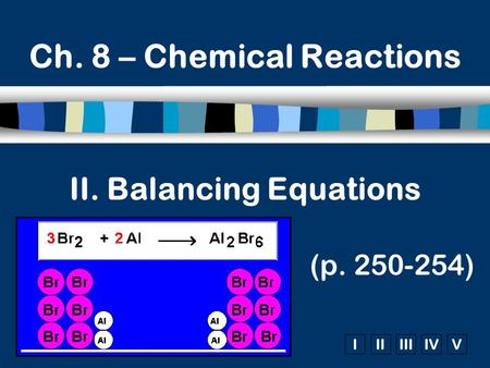 IIIIIIIVV II. Balancing Equations (p. 250-254) Ch. 8 – Chemical Reactions.