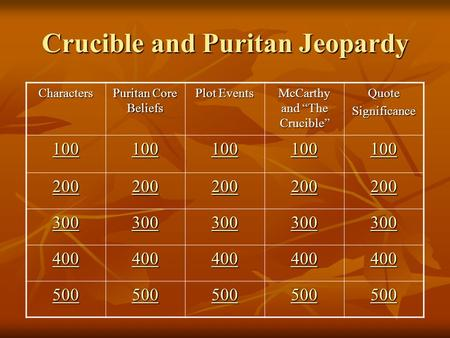 Crucible and Puritan Jeopardy Characters Puritan Core Beliefs Plot Events McCarthy and The Crucible QuoteSignificance 100 200 300 400 500.