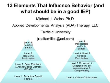 13 Elements That Influence Behavior (and what should be in a good IEP) Michael J. Weiss, Ph.D. Applied Developmental Analysis (ADA) Therapy, LLC Fairfield.