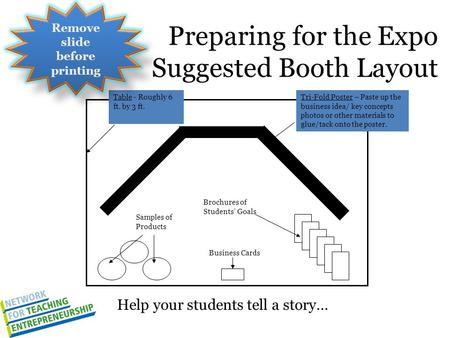 Preparing for the Expo Suggested Booth Layout Tri-Fold Poster – Paste up the business idea/ key concepts photos or other materials to glue/tack onto the.