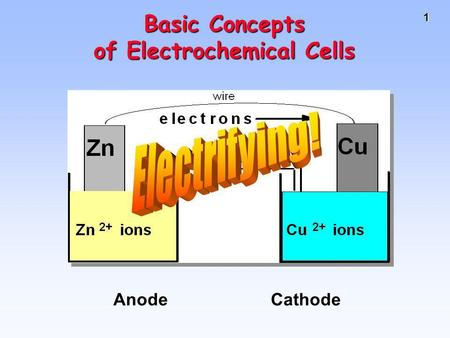 Basic Concepts of Electrochemical Cells