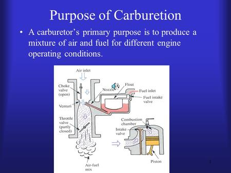 1 Purpose of Carburetion A carburetors primary purpose is to produce a mixture of air and fuel for different engine operating conditions.