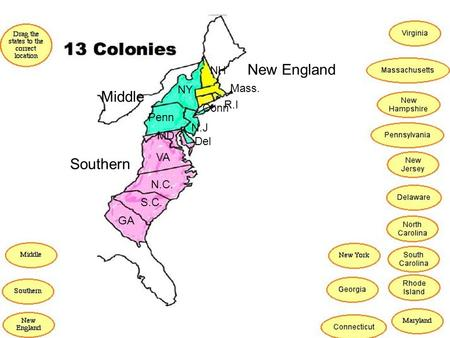 NH Mass. R.I Conn NY Penn N.J Del MD VA N.C. S.C. GA New England Middle Southern.