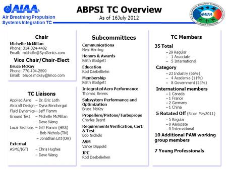 Air Breathing Propulsion Systems Integration TC ABPSI TC Overview As of 16July 2012 Chair Michelle McMillan Phone: 314-324-4482