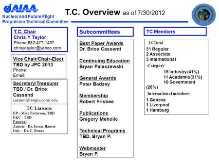 Nuclear and Future Flight Propulsion Technical Committee T.C. Overview as of 7/30/2012 TC Liaisons EP – Mike Patterson, TBD P&C - TBD External Austria.