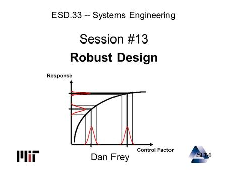 ESD.33 -- Systems Engineering Session #13 Robust Design.